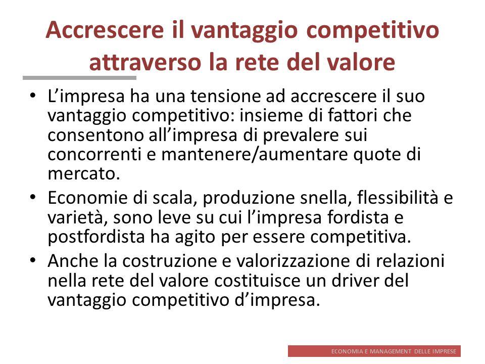Accrescere il vantaggio competitivo attraverso la rete del valore