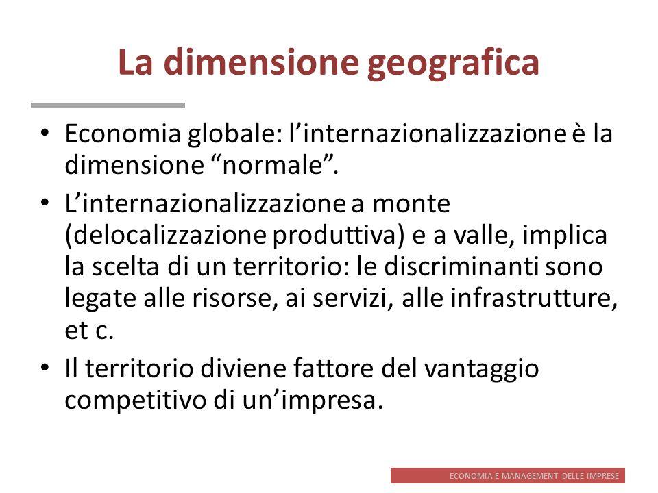 La dimensione geografica