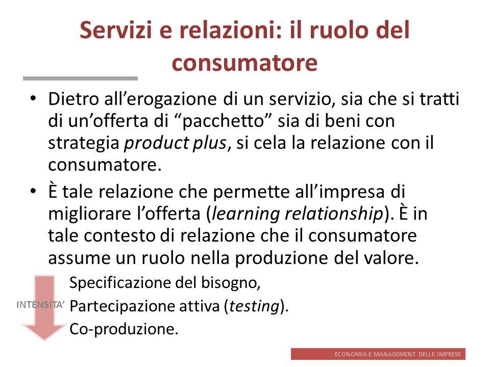 Servizi e relazioni: il ruolo del consumatore