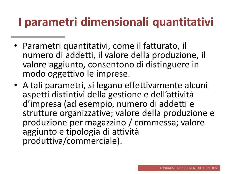 I parametri dimensionali quantitativi
