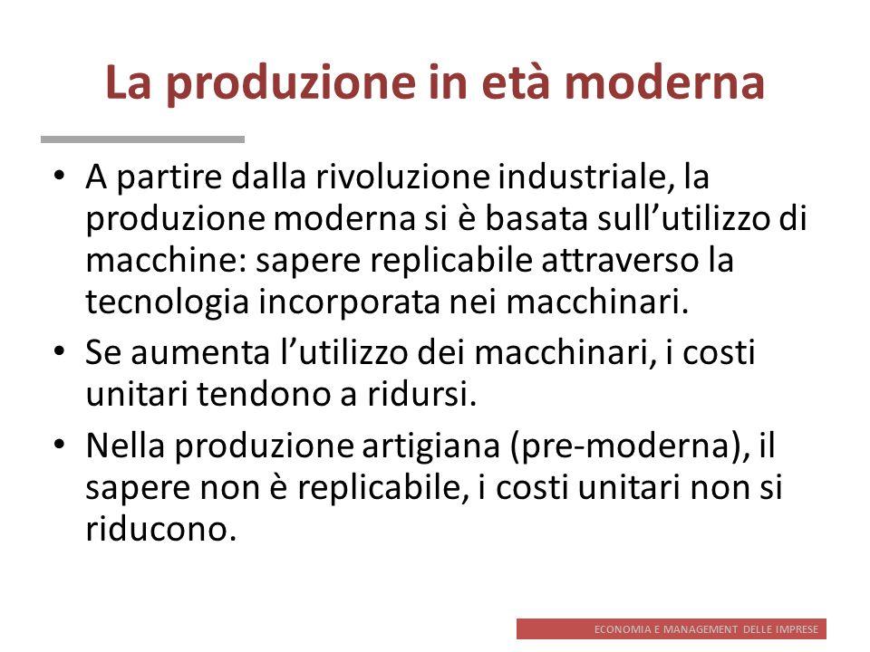 La produzione in età moderna