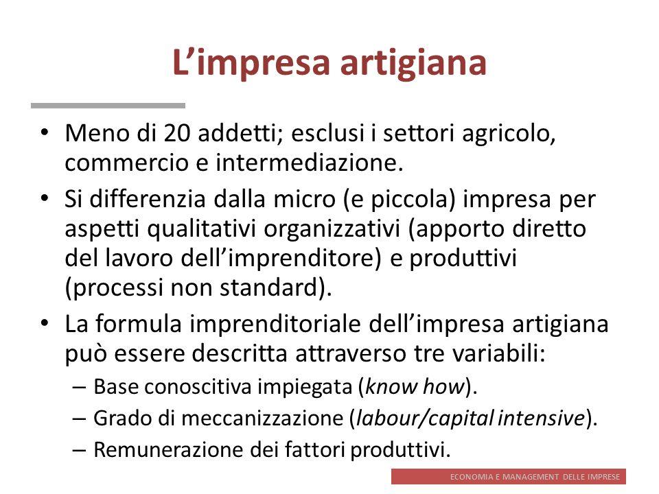 L'impresa artigiana Meno di 20 addetti; esclusi i settori agricolo, commercio e intermediazione.