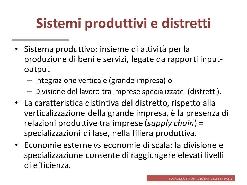 Sistemi produttivi e distretti