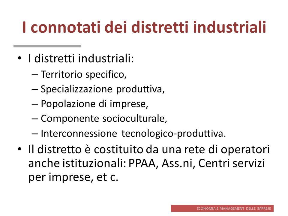 I connotati dei distretti industriali