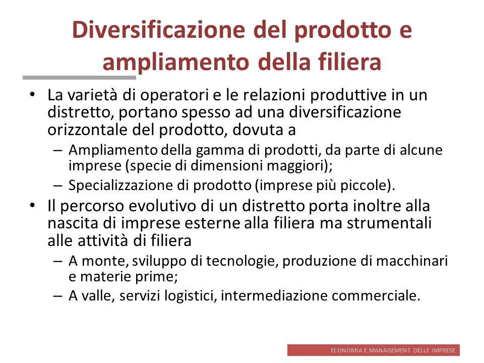 Diversificazione del prodotto e ampliamento della filiera