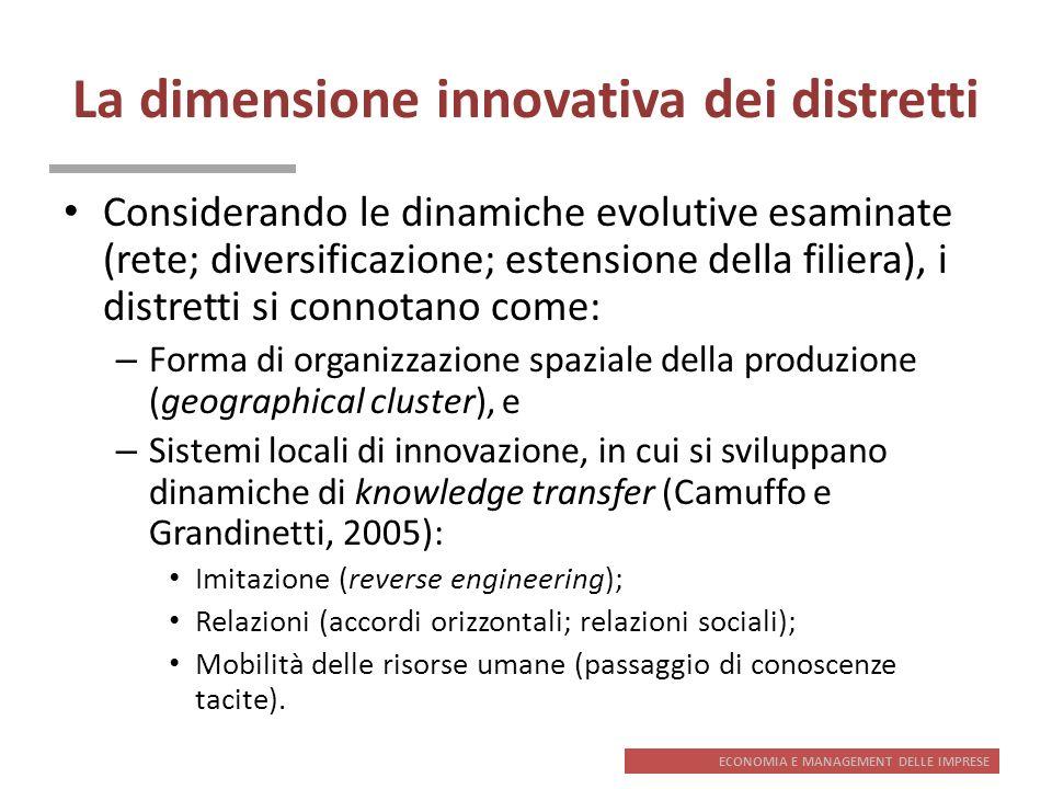 La dimensione innovativa dei distretti