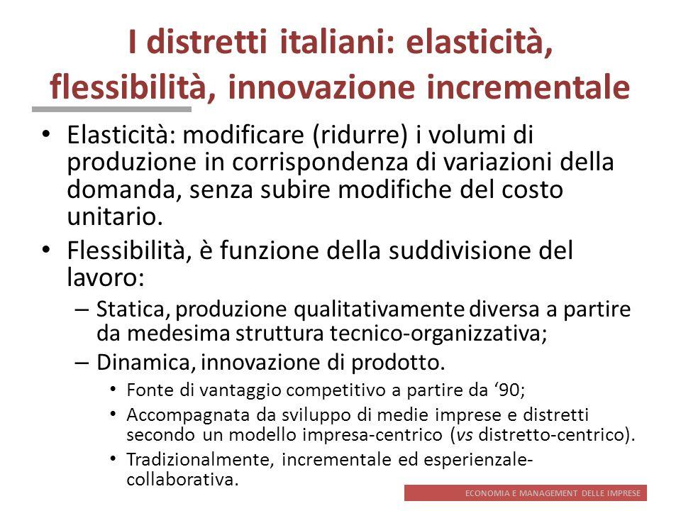 I distretti italiani: elasticità, flessibilità, innovazione incrementale