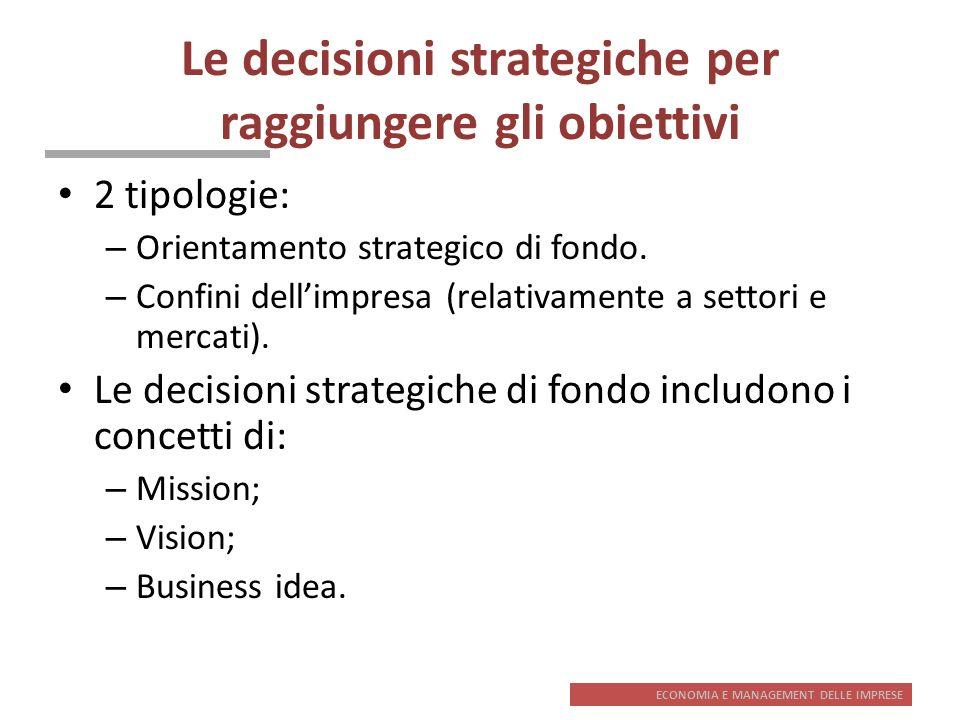 Le decisioni strategiche per raggiungere gli obiettivi