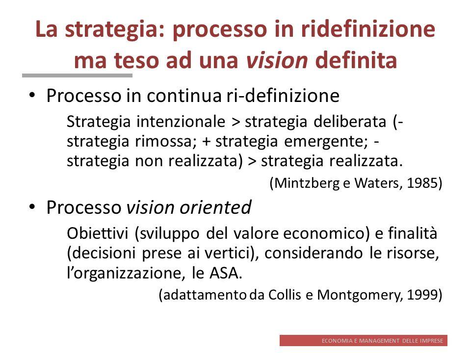 La strategia: processo in ridefinizione ma teso ad una vision definita