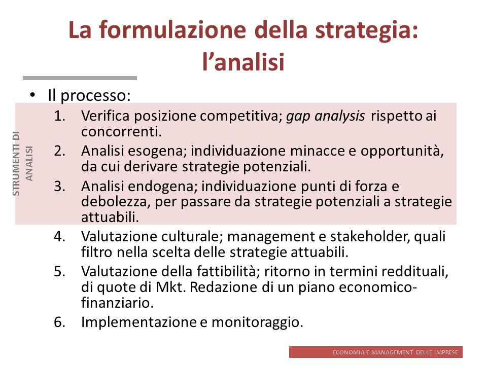 La formulazione della strategia: l'analisi
