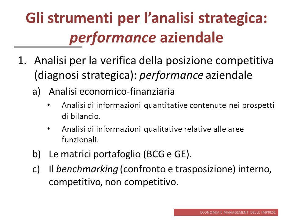Gli strumenti per l'analisi strategica: performance aziendale
