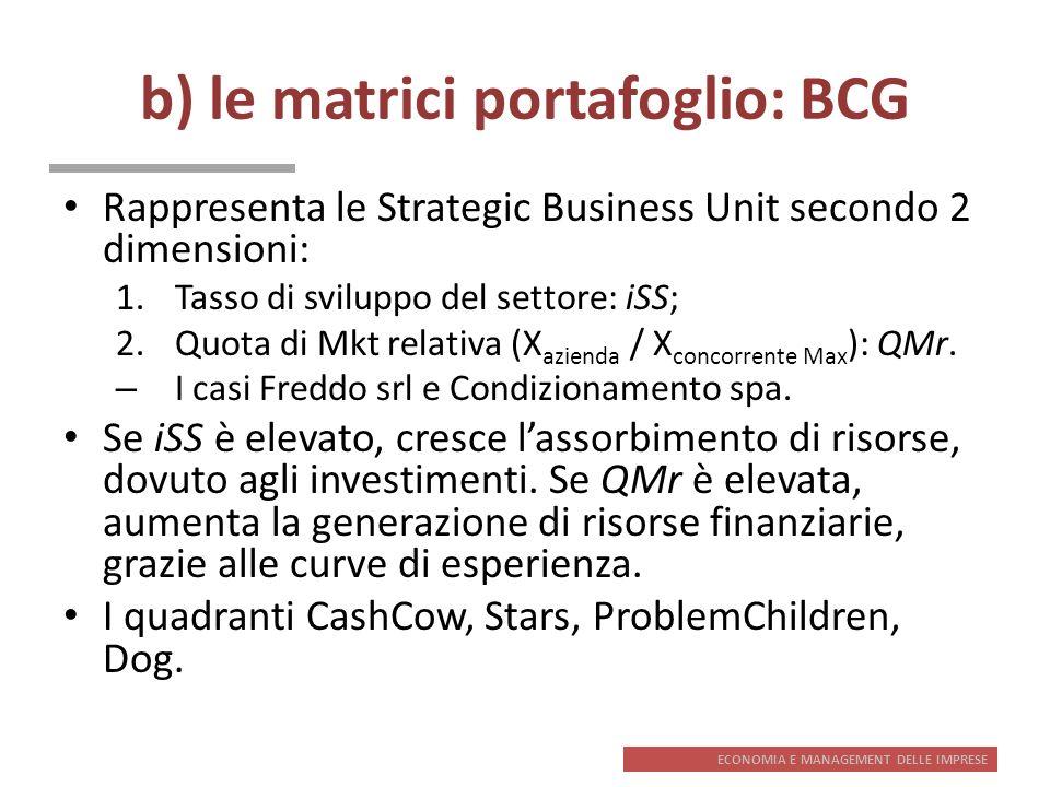 b) le matrici portafoglio: BCG