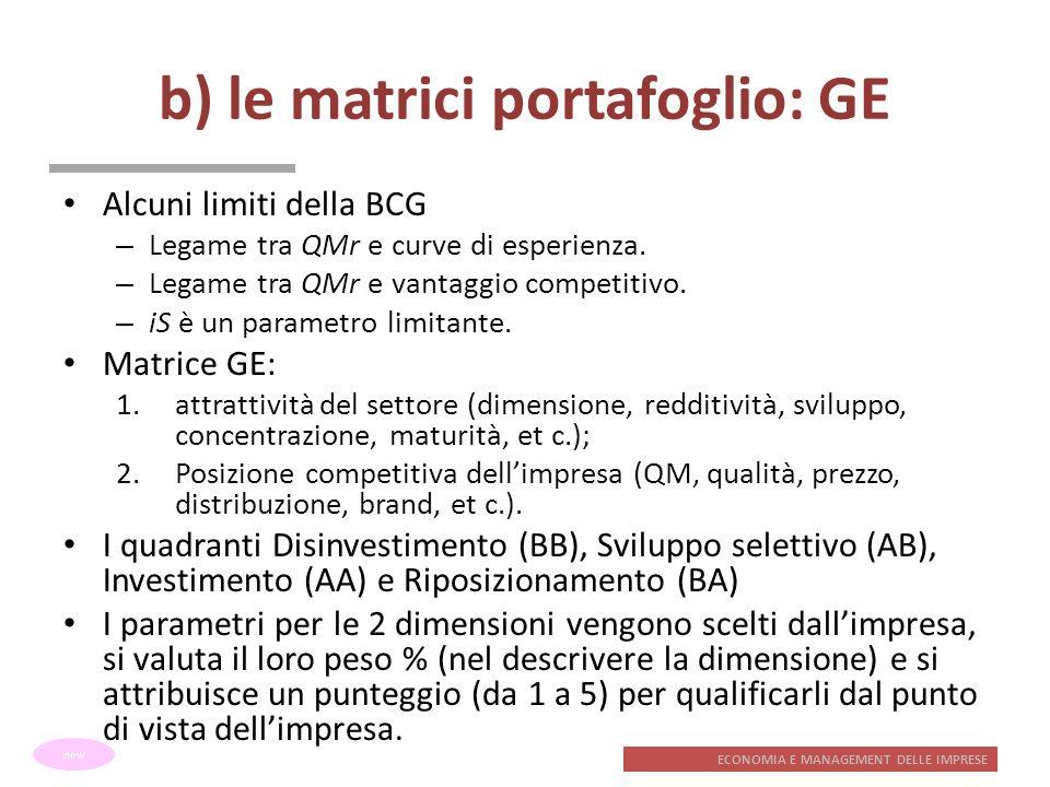 b) le matrici portafoglio: GE