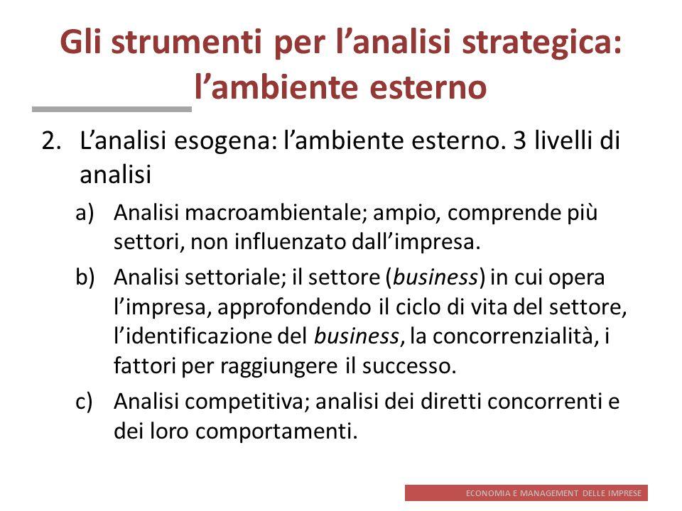 Gli strumenti per l'analisi strategica: l'ambiente esterno