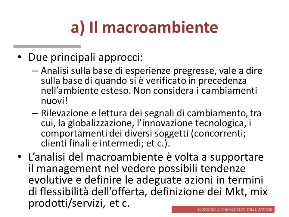 a) Il macroambiente Due principali approcci: