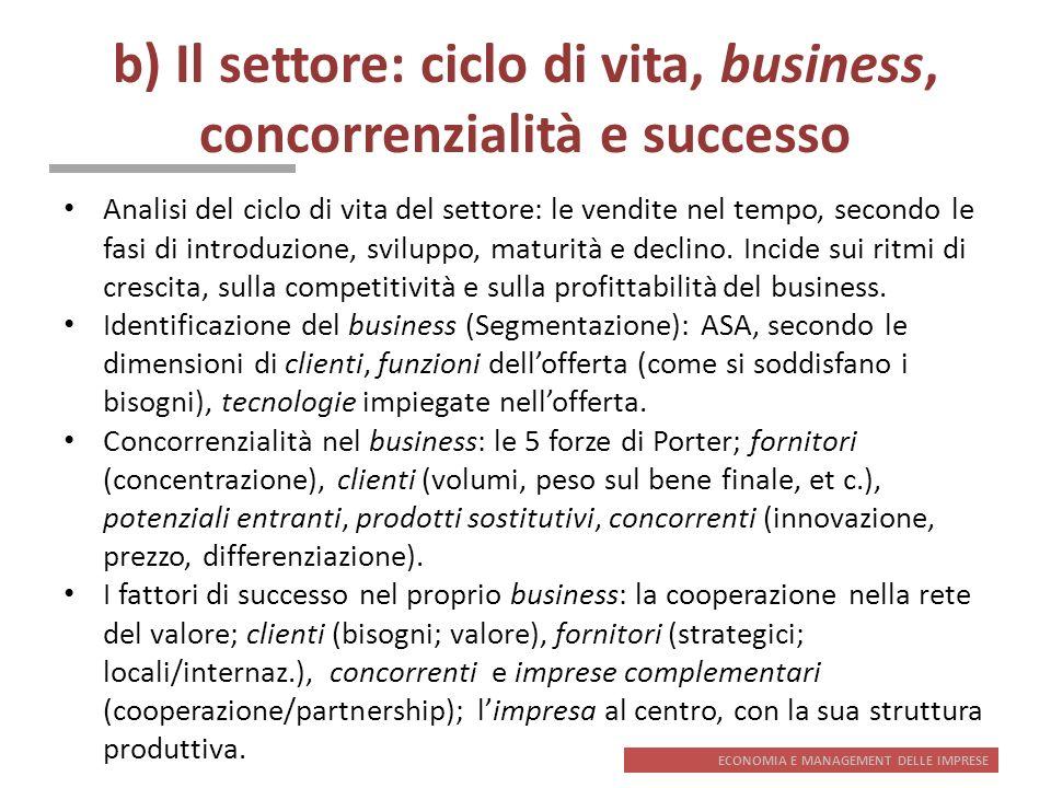 b) Il settore: ciclo di vita, business, concorrenzialità e successo