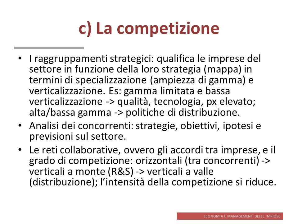 c) La competizione