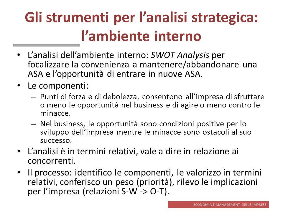 Gli strumenti per l'analisi strategica: l'ambiente interno