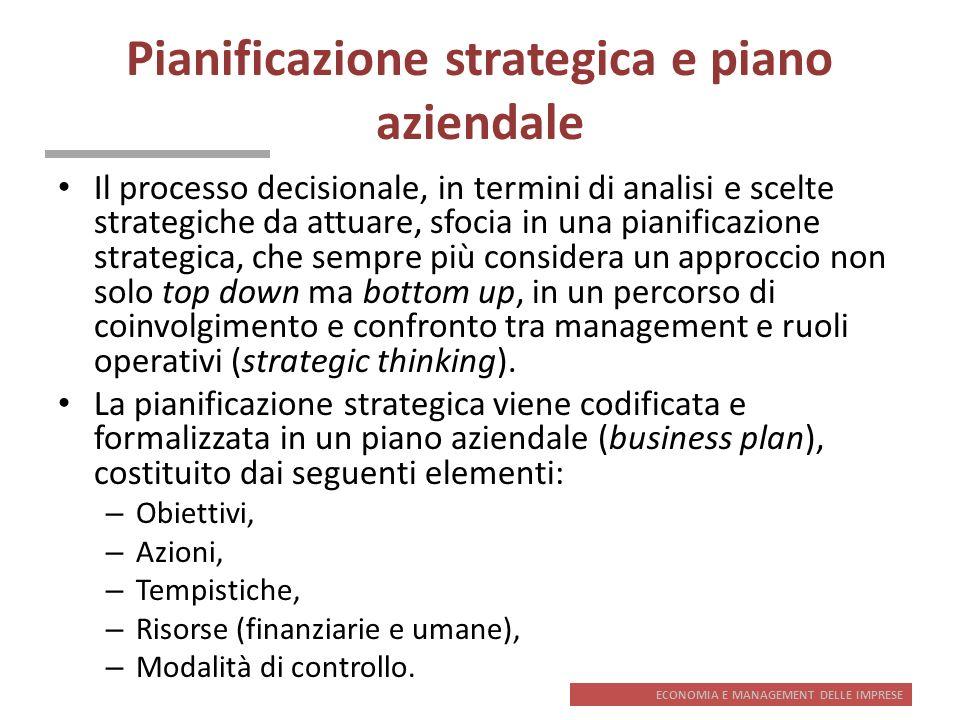 Pianificazione strategica e piano aziendale