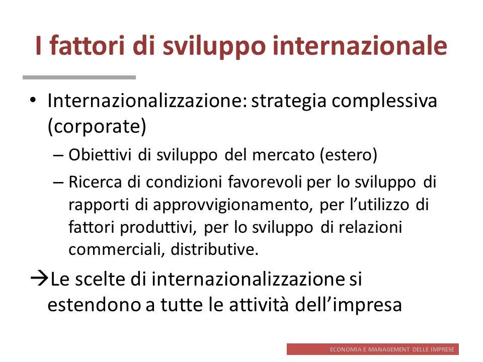 I fattori di sviluppo internazionale