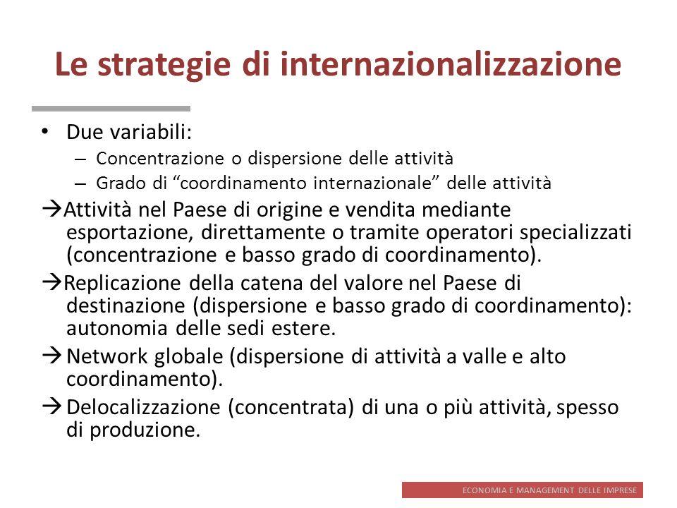 Le strategie di internazionalizzazione
