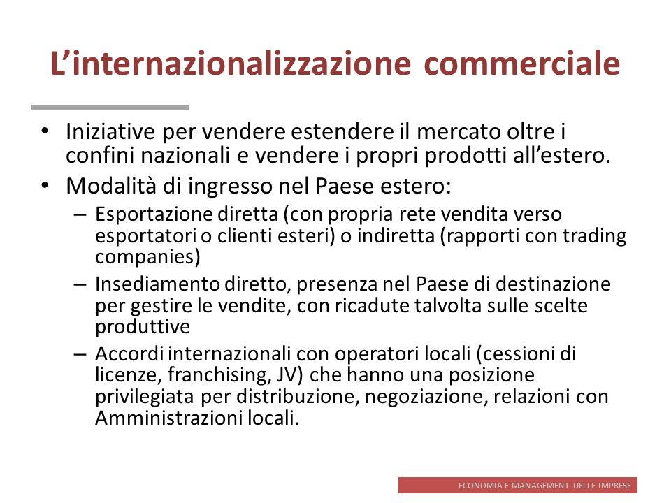 L'internazionalizzazione commerciale