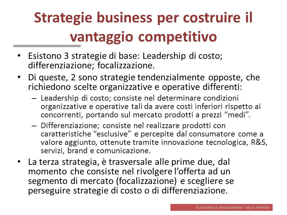 Strategie business per costruire il vantaggio competitivo
