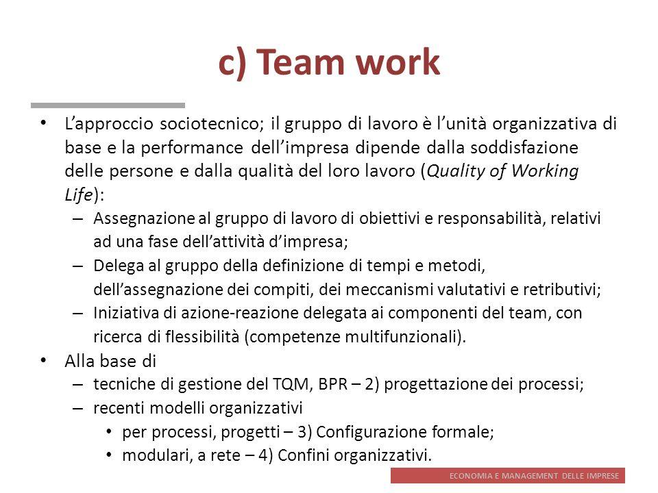 c) Team work