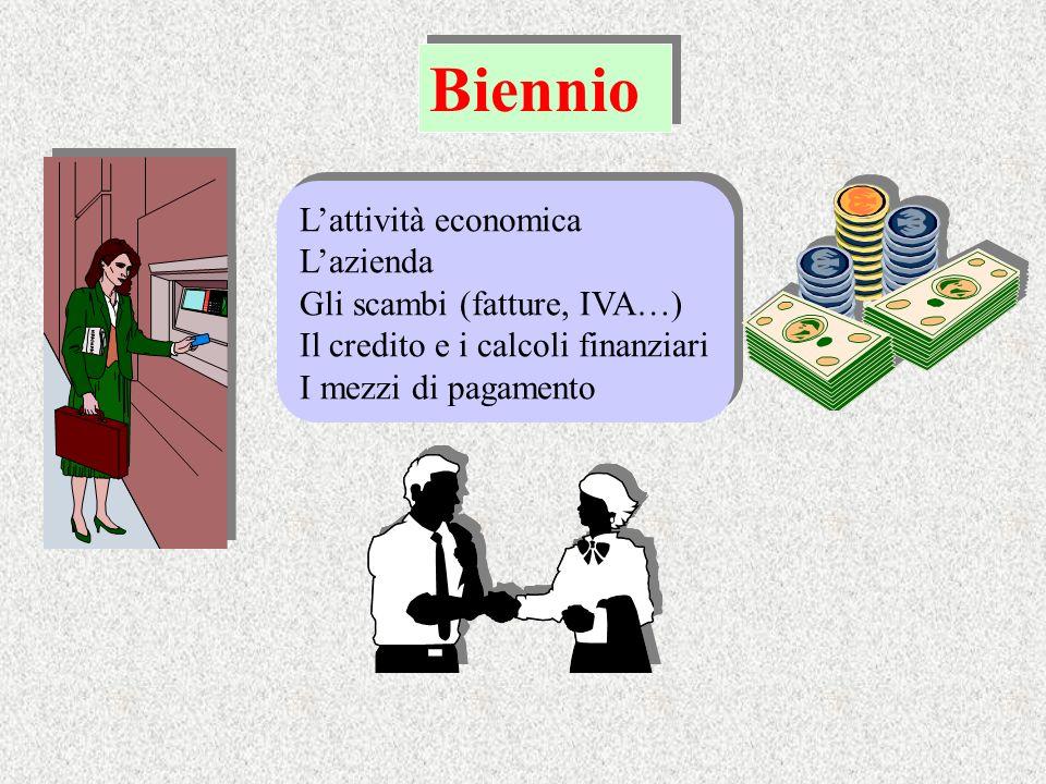 Biennio L'attività economica L'azienda Gli scambi (fatture, IVA…)