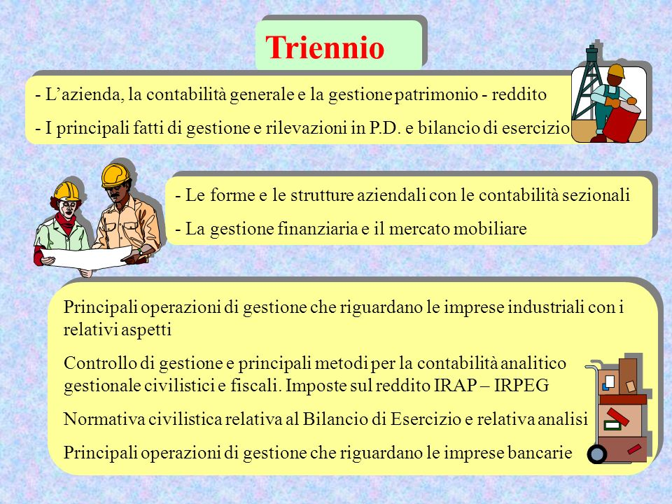 Triennio - L'azienda, la contabilità generale e la gestione patrimonio - reddito.
