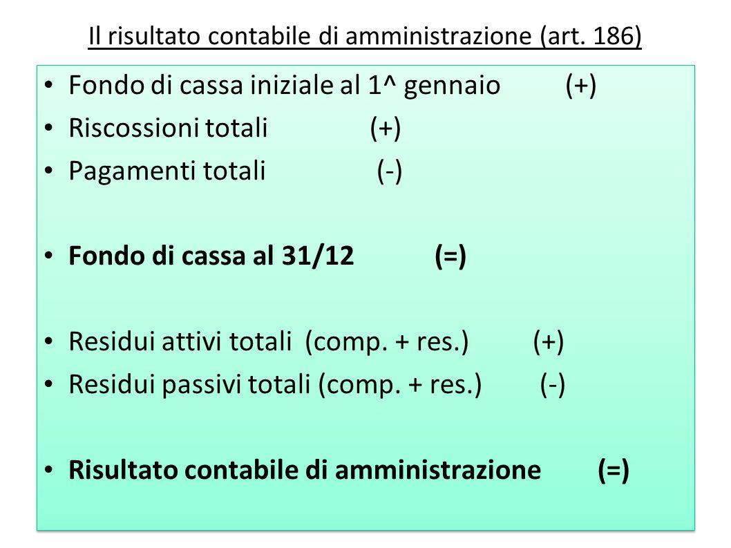 Il risultato contabile di amministrazione (art. 186)