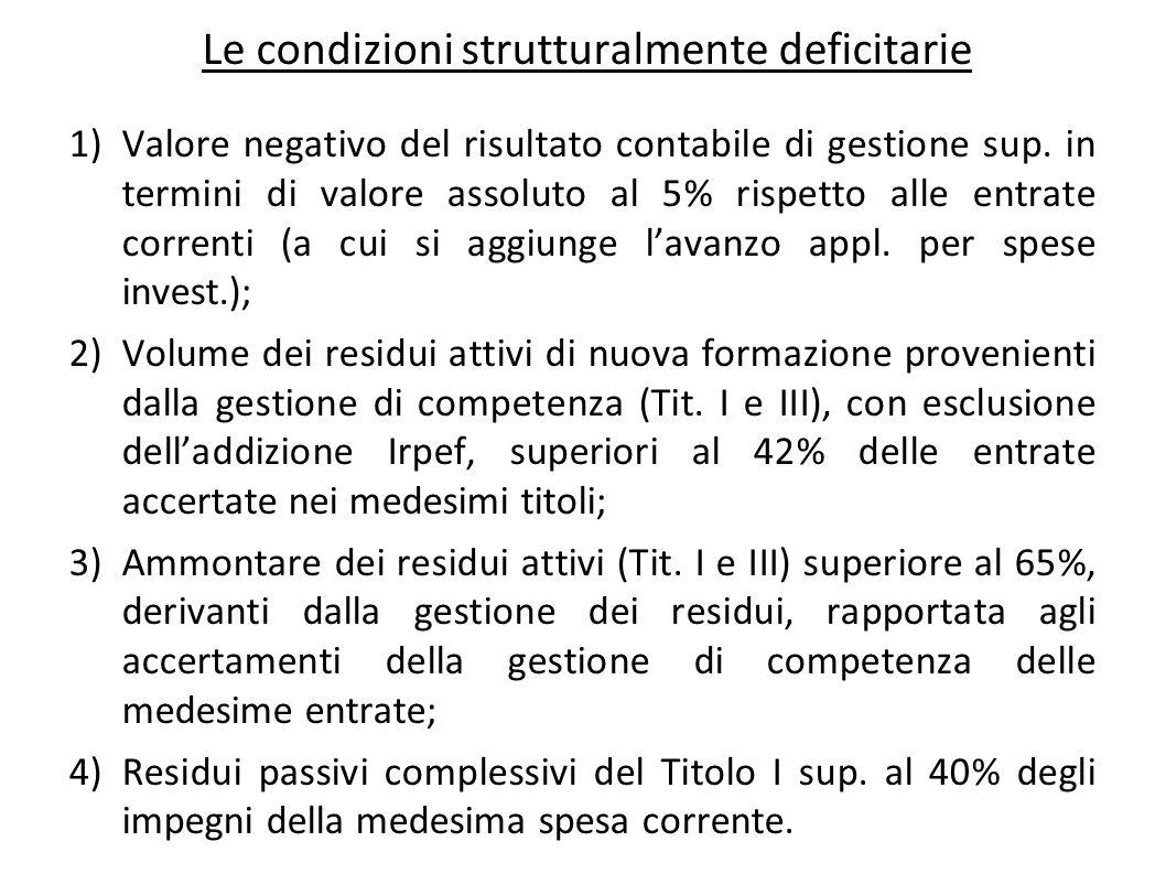 Le condizioni strutturalmente deficitarie