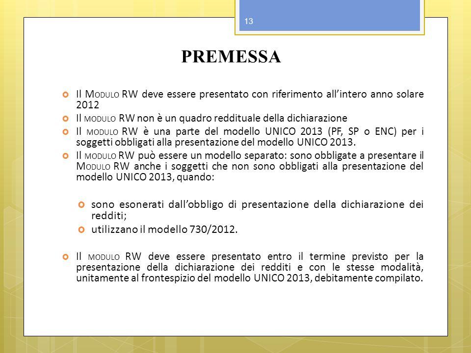 PREMESSA Il MODULO RW deve essere presentato con riferimento all'intero anno solare 2012.