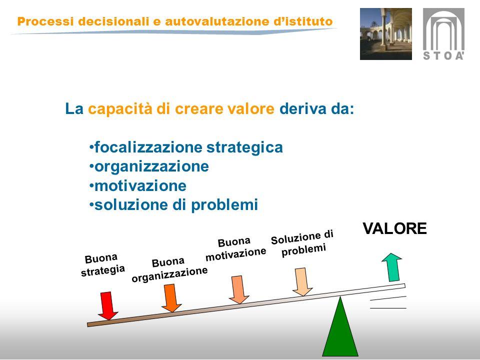 La capacità di creare valore deriva da: focalizzazione strategica