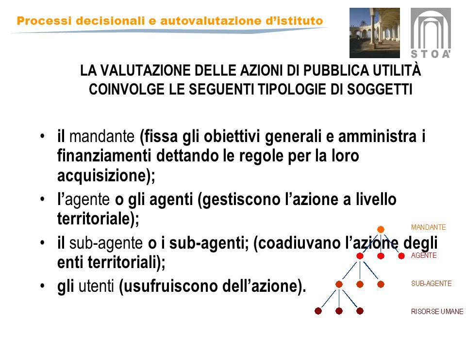 l'agente o gli agenti (gestiscono l'azione a livello territoriale);