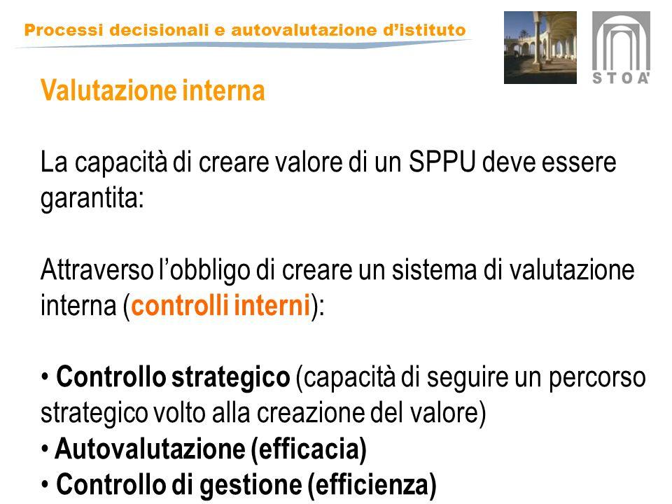 Valutazione interna La capacità di creare valore di un SPPU deve essere garantita: