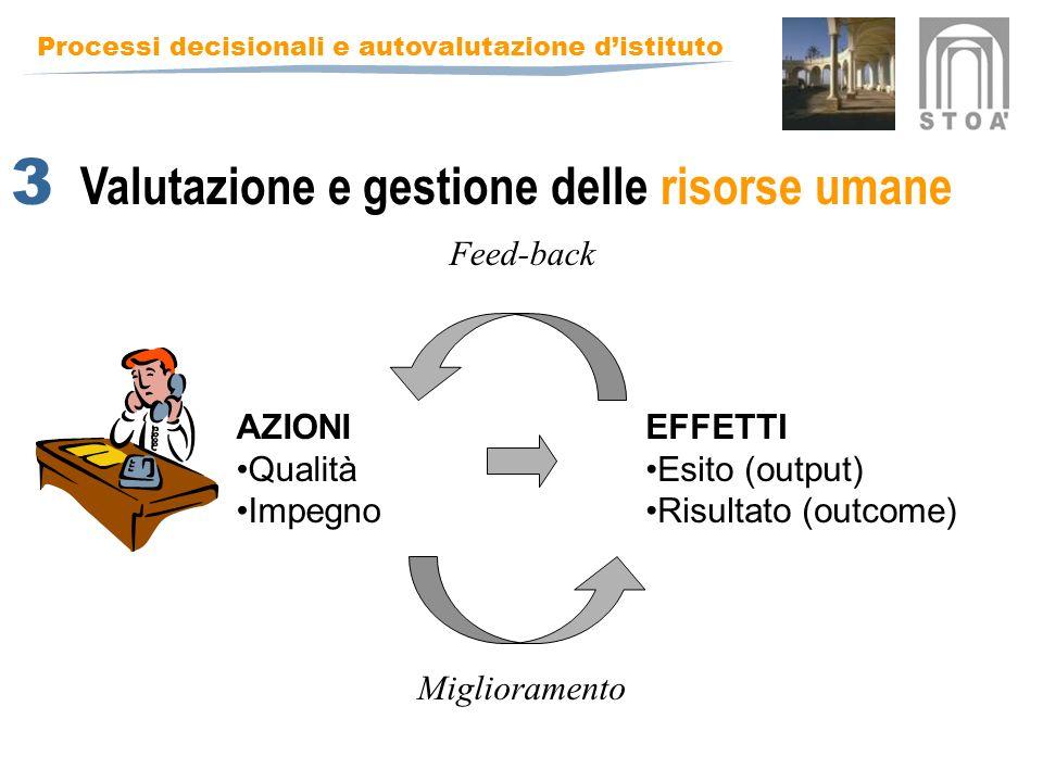 3 Valutazione e gestione delle risorse umane Feed-back AZIONI Qualità
