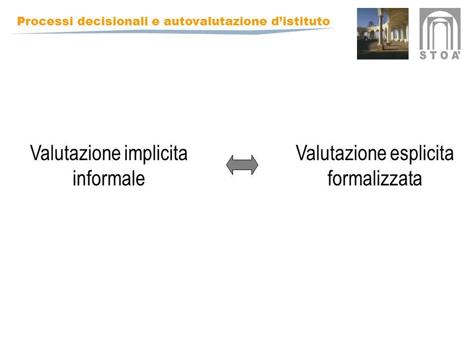 Valutazione implicita informale Valutazione esplicita formalizzata