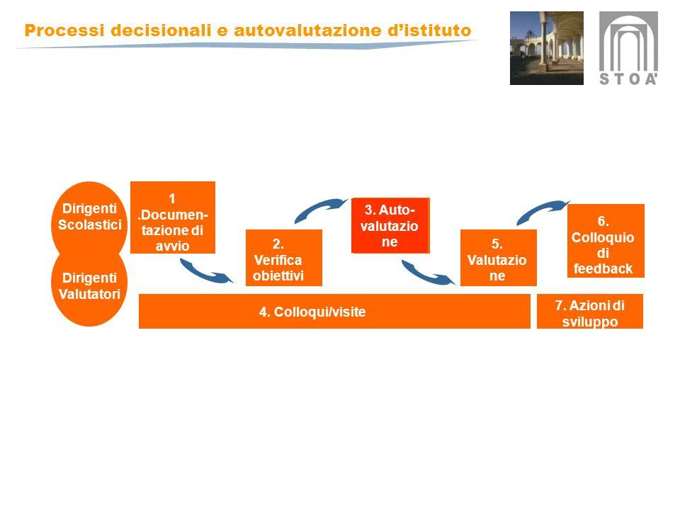 1 .Documen- tazione di avvio