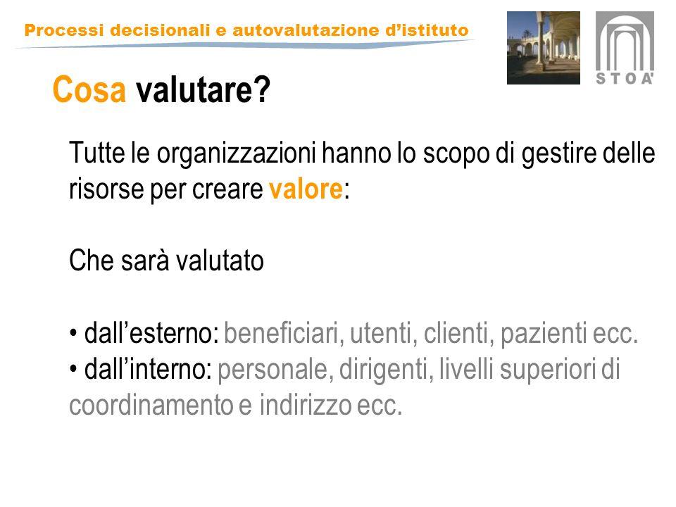 Cosa valutare Tutte le organizzazioni hanno lo scopo di gestire delle risorse per creare valore: Che sarà valutato.