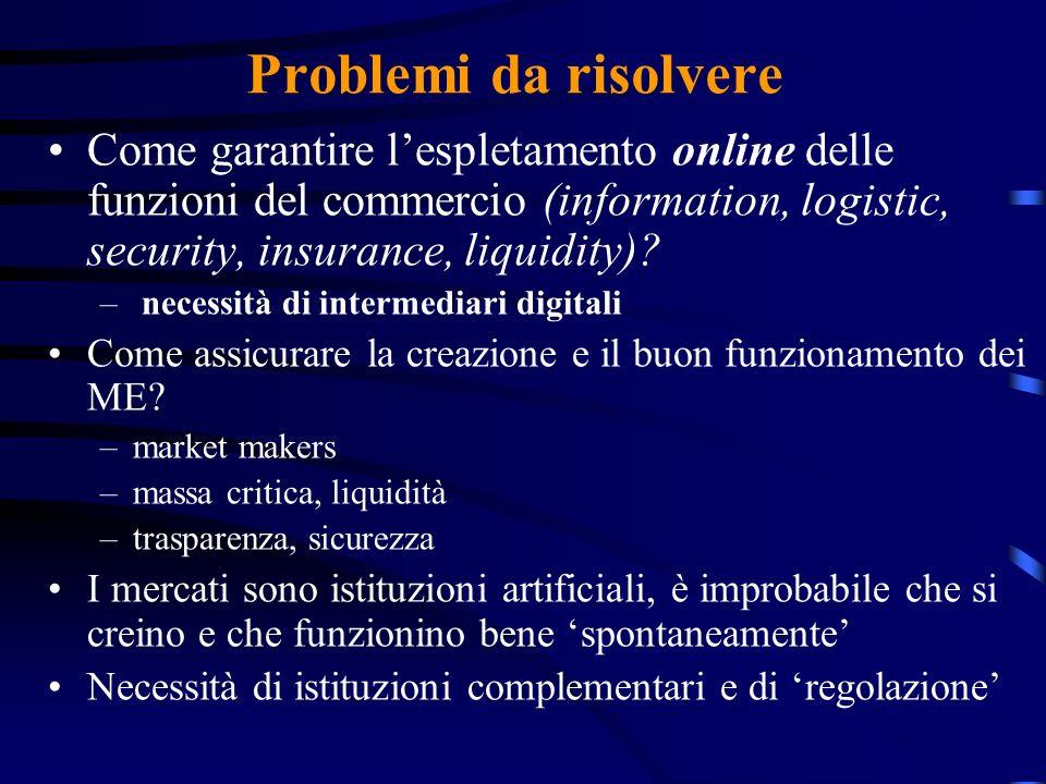 Problemi da risolvere Come garantire l'espletamento online delle funzioni del commercio (information, logistic, security, insurance, liquidity)