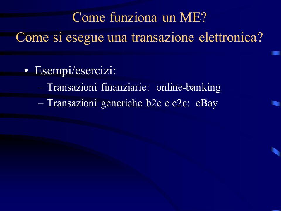 Come funziona un ME Come si esegue una transazione elettronica