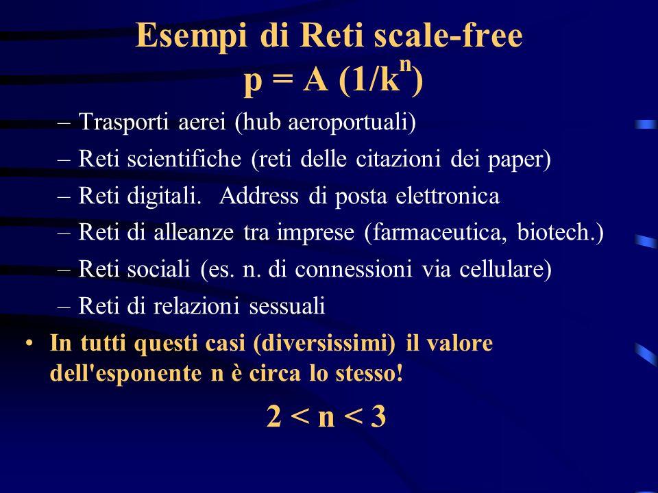 Esempi di Reti scale-free p = A (1/kn)