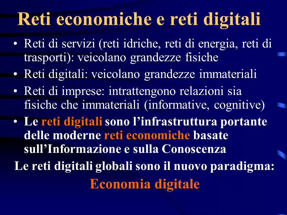 Reti economiche e reti digitali