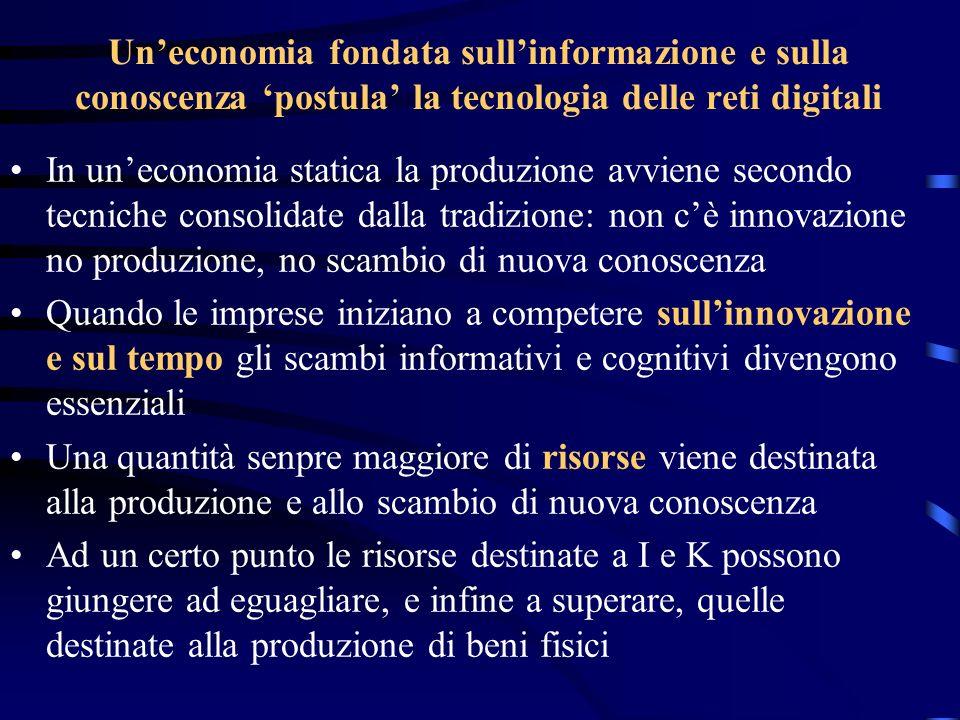 Un'economia fondata sull'informazione e sulla conoscenza 'postula' la tecnologia delle reti digitali