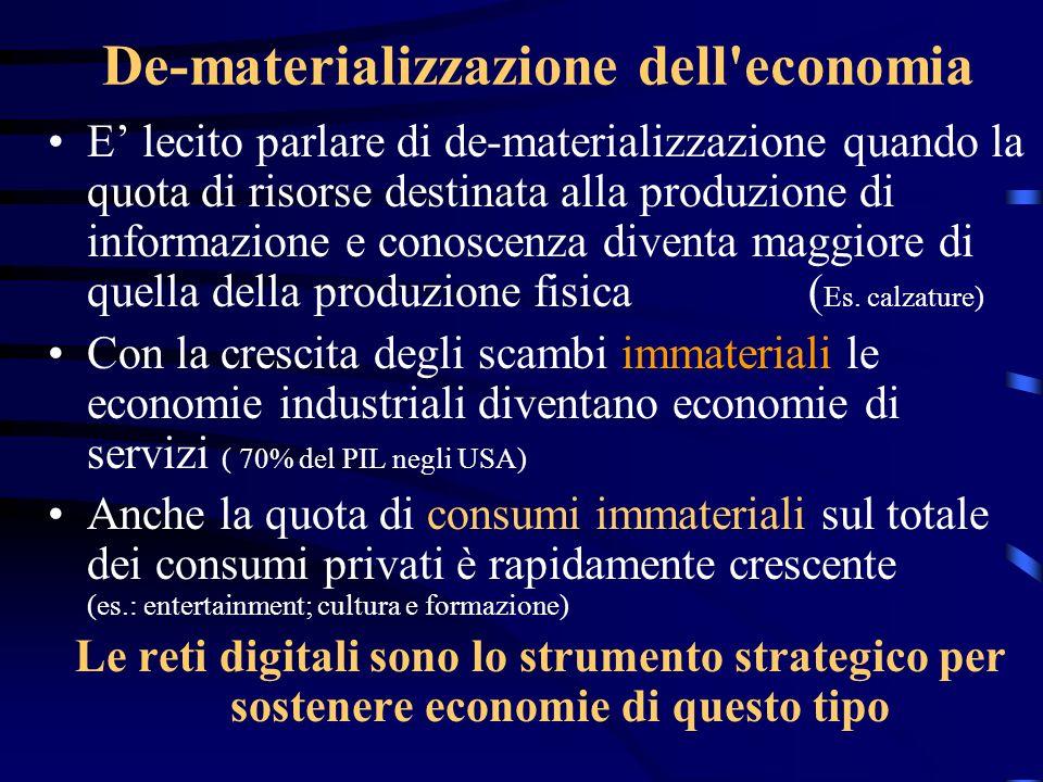 De-materializzazione dell economia