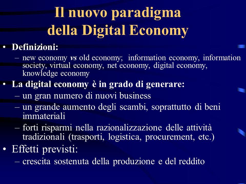 Il nuovo paradigma della Digital Economy