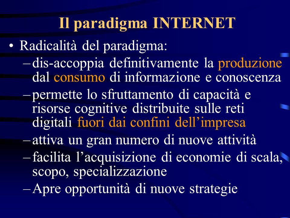 Il paradigma INTERNET Radicalità del paradigma: