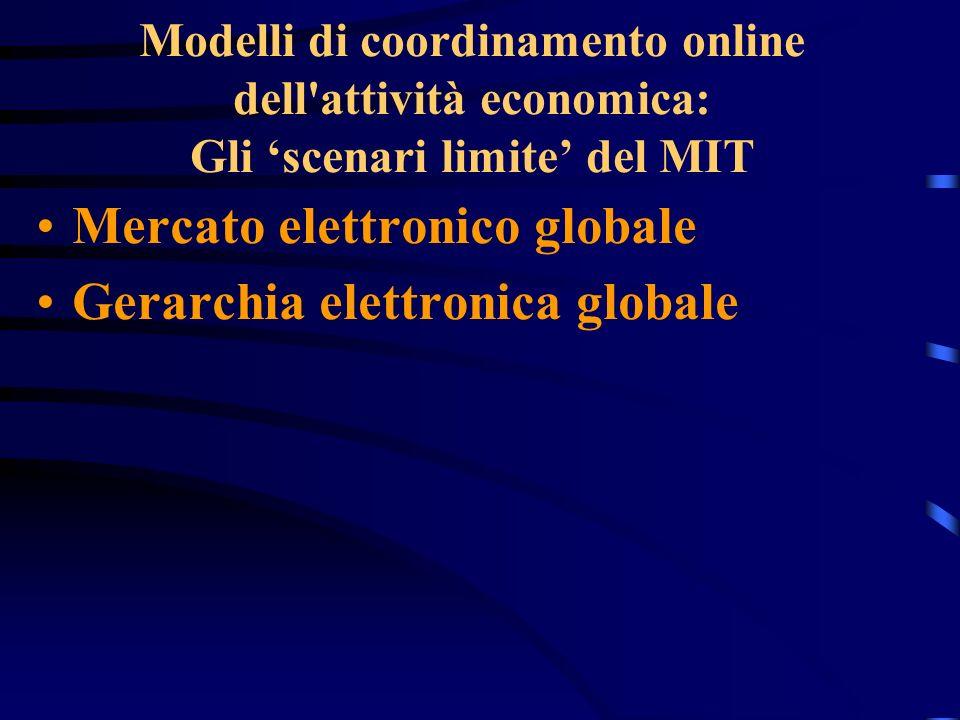 Mercato elettronico globale Gerarchia elettronica globale