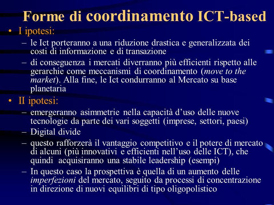 Forme di coordinamento ICT-based